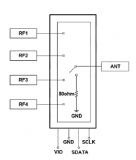 韦尔半导体最新推出了三款5G射频开关器件