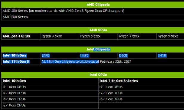 NVIDIA公开显存智取技术细节