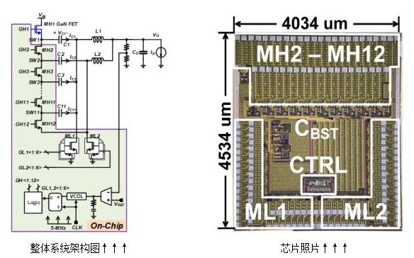 浙大成功研发新型数据中心电源芯片