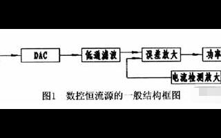 使用运放向负载电阻输出电流实现微安级恒流源的电路设计