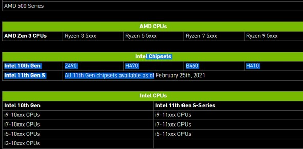 RTX 3060正式上市:NVIDIA公开硬件支持、游戏支持细节