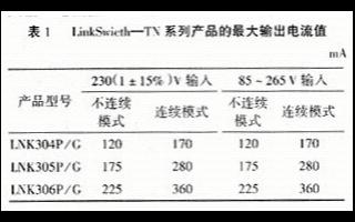LinkSwitch—TN系列开关电源专用IC的性能特点及典型应用