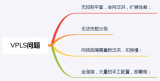 5G承载网络中的EVPN技术详解