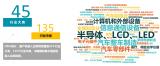 中国工业机器人市场有哪些第一?