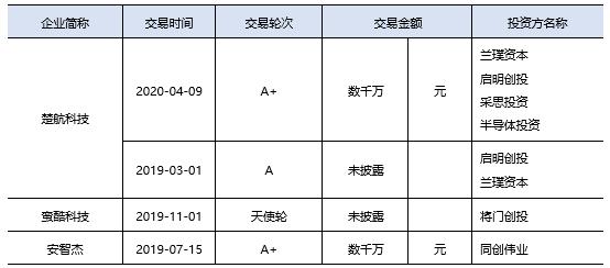 34cc4f90-7733-11eb-8b86-12bb97331649.png