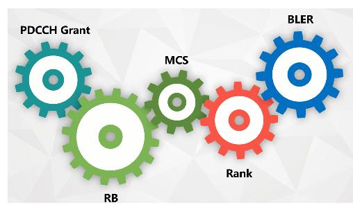 5G速率优化指导:PDCCH Grant、RB调度不足的问题定位问题解析