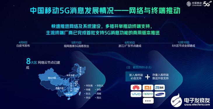 三大运营商加速5G消息产业规模化发展,今年全面走向商用
