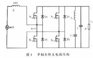 基于DSP芯片TMS320F240實現PWM整流器控制系統的應用設計