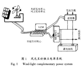 基于UC3825PWM控制芯片实现风光互补发电系统的设计