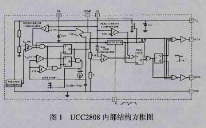 如何使用UCC2808实现推挽式升压型开关电源的设计