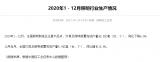 中国轻工业信息中心最新发布《2020年1—12月...