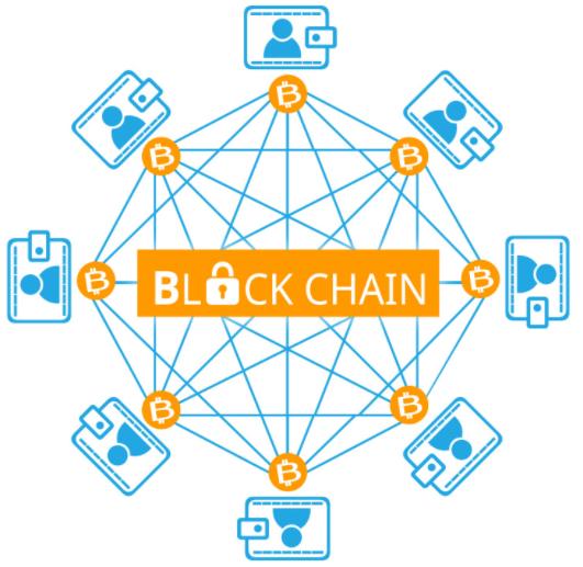 上海成功研发Conflux树图公有链系统1.0