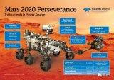 """多款Teledyne传感器在""""毅力号""""火星探测器中发挥作用"""