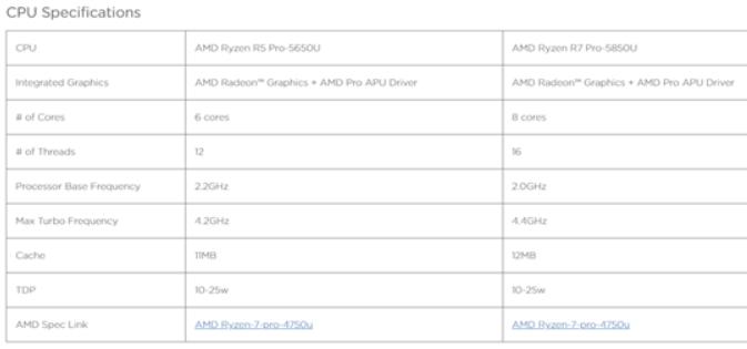 AMD锐龙PRO 5000U型号参数汇总