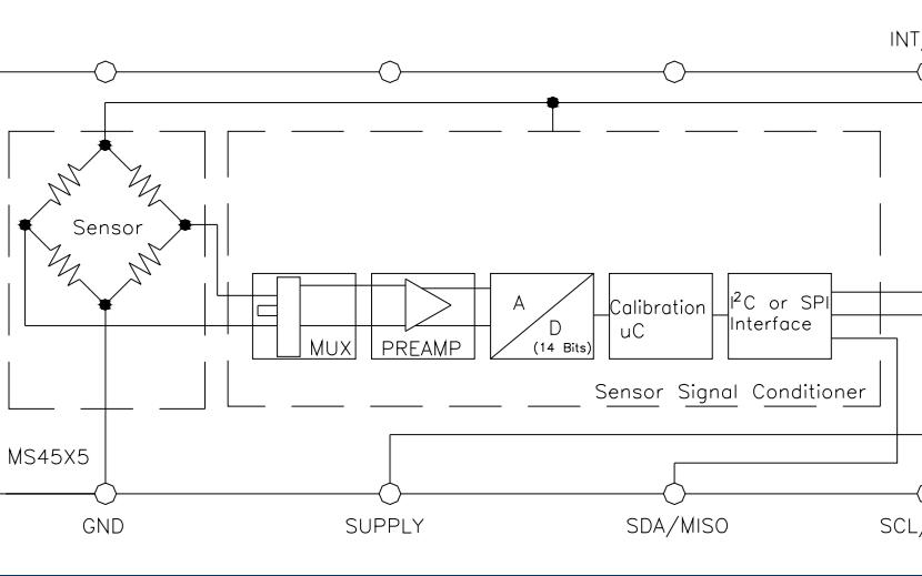 MS4525DO PCB压力传感器的数据手册免费下载