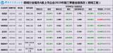2020中国户外照明市场运行情况
