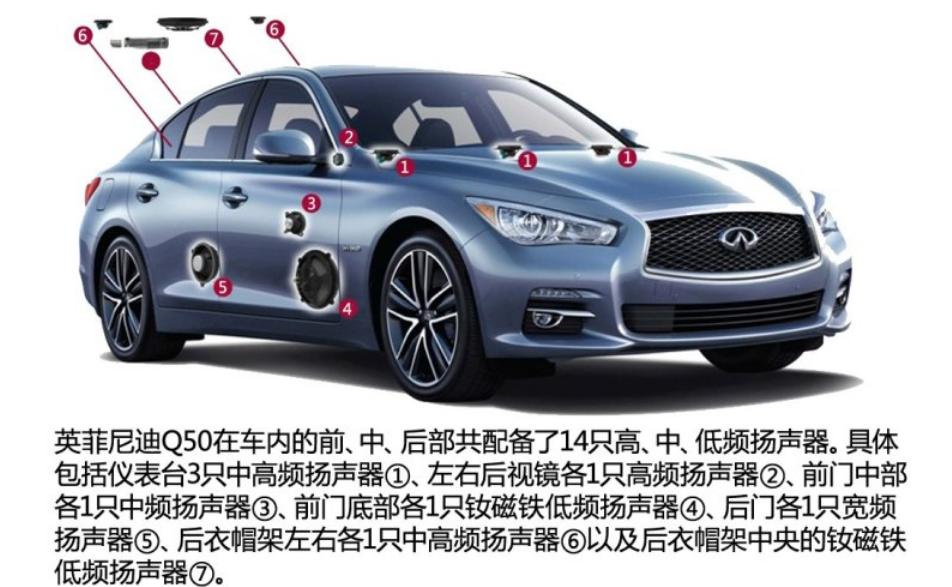 淺談車載Bose音響成為車內好聲音須克服哪些阻礙