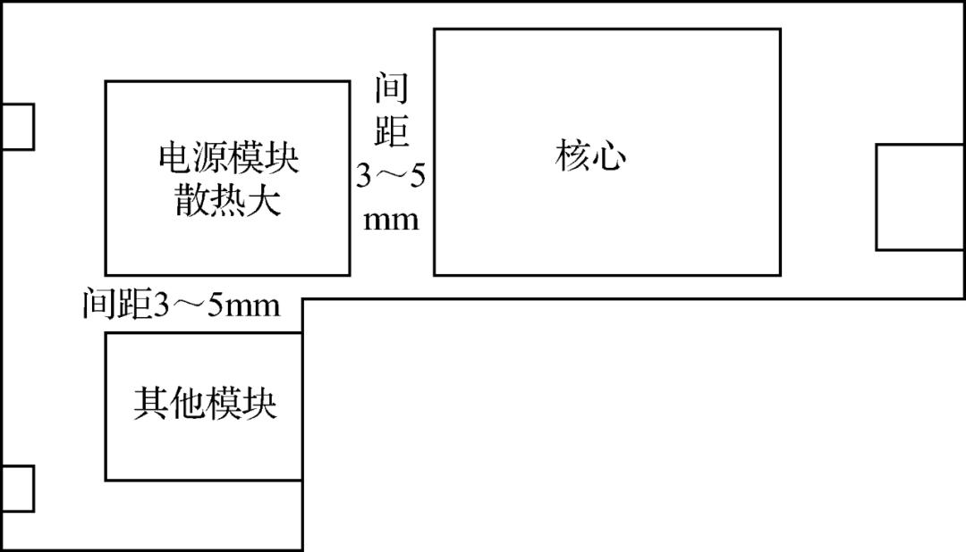 常见PCB布局约束原则