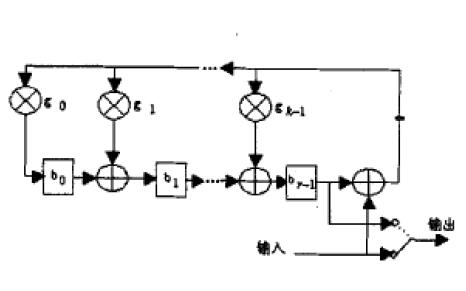 二维条码的编解码及系统实现资料详细说明