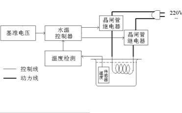 模电实验课设水温控制系统设计