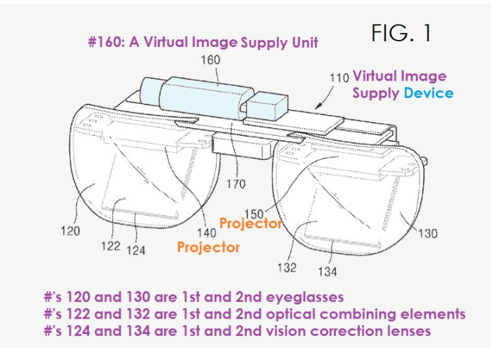 三星AR/VR眼镜新专利,可将视力矫正镜片放置在智能眼镜中