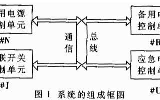 通过采用P80C552型单片机实现电源监控系统的应用方案