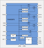 安森美半導體FAN53870為智能手機提供優化的電源方案