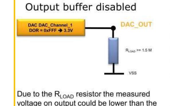 DAC无法输出满量程电压的问题应该如何解决