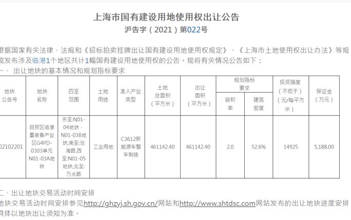 传言称特斯拉在中国进行大规模土地交易
