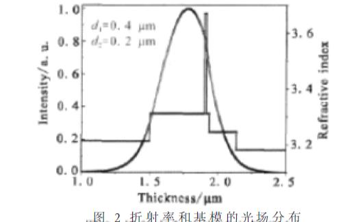 国内大功率半导体激光器研究及应用现状详细资料说明