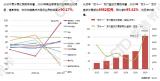 2021年中国数字经济发展趋势