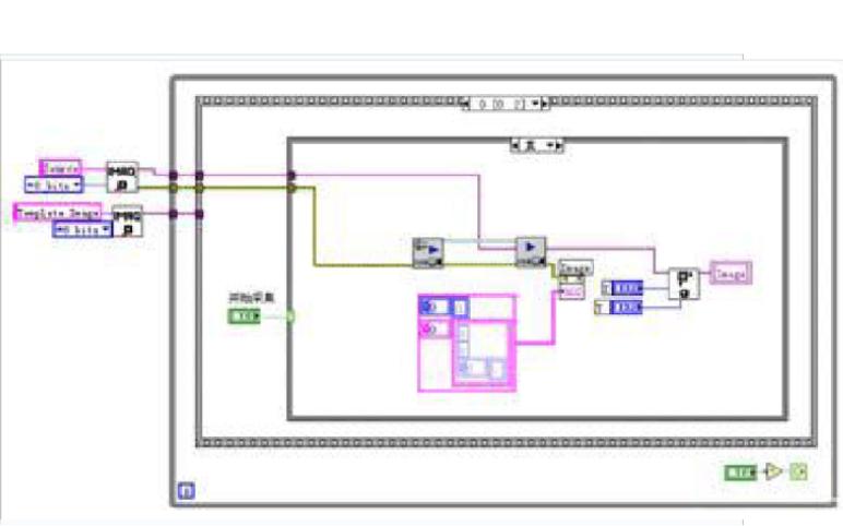 如何使用LabVIEW實現圖像采集與處理
