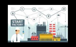工业4.0助力智能工厂的发展