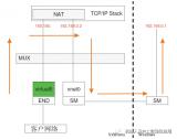 KUKA机器人KLI网络分析-KLIconfig.XML