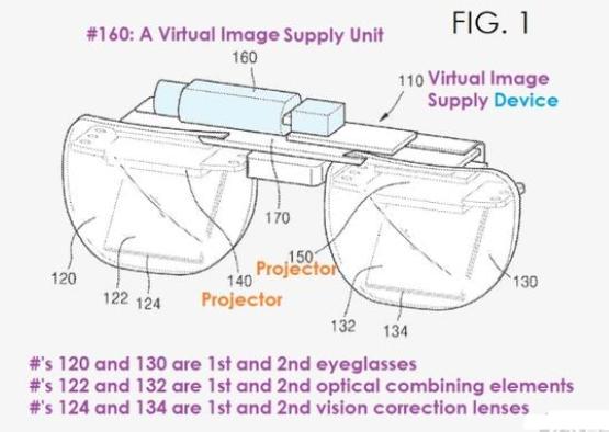 三星公布兩項與AR智能眼鏡相關專利