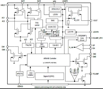 最新中功率无线充电芯片及解决方案集锦