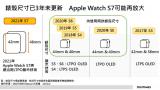 下一代Apple Watch推出更多健康管理与生活应用