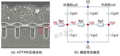 基于内部微观结构优化MOSFET的驱动性能
