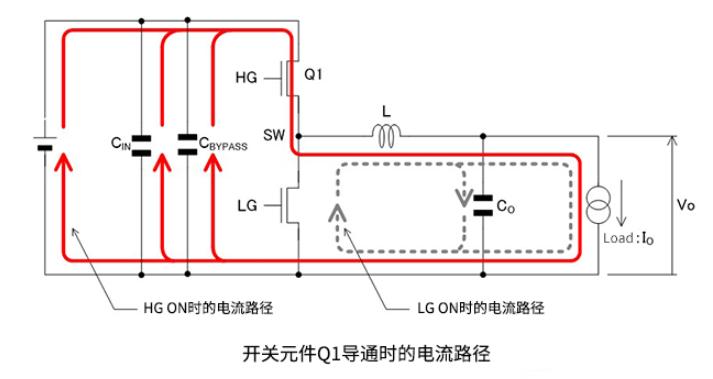 异步整流和同步整流工作时的电流路径原理解析