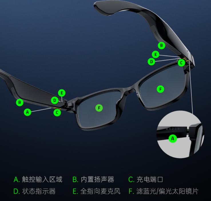 雷蛇發布Razer Anzu天隼智能眼鏡
