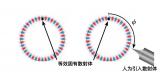 抑制反向散射新技术可改善基于微谐振器的各种应用