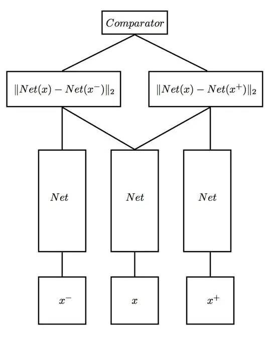 文本匹配任务中常用的孪生网络
