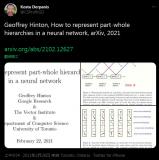 如何在神经网络中表示部分-整体层次结构