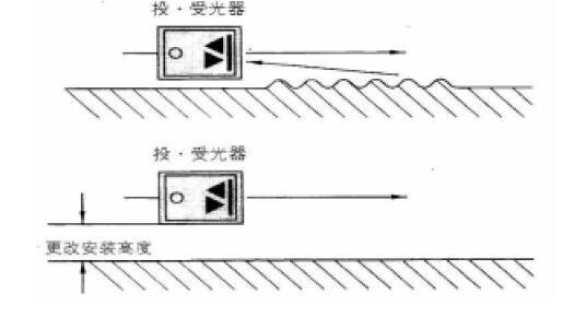漫反射開關和光電開關的區別