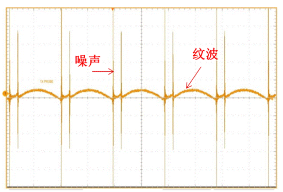 输出电压纹波的形成原理及抑制方案解析