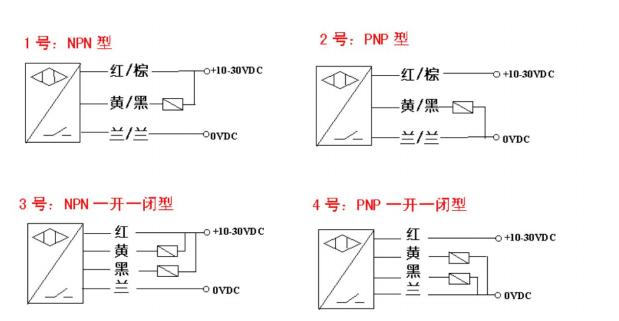 光電傳感器怎么接線看了就知道