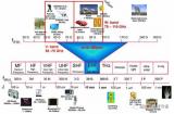 雷达信号有什么特点?和通信信号的差异在哪里呢?