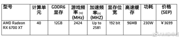 AMD RX 6700XT国行版价格公布