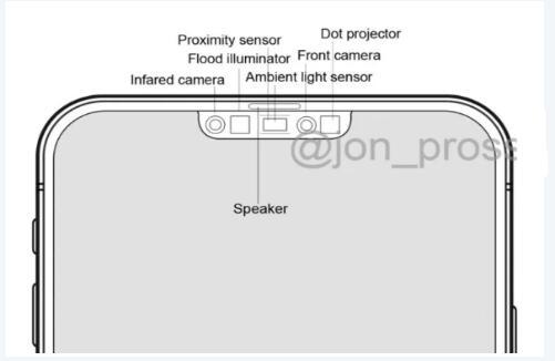 今年iPhone 12S系列或将搭载屏下ALS环境光传感器