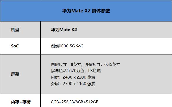 华为Mate X2折叠手机评测:8寸巨屏机皇